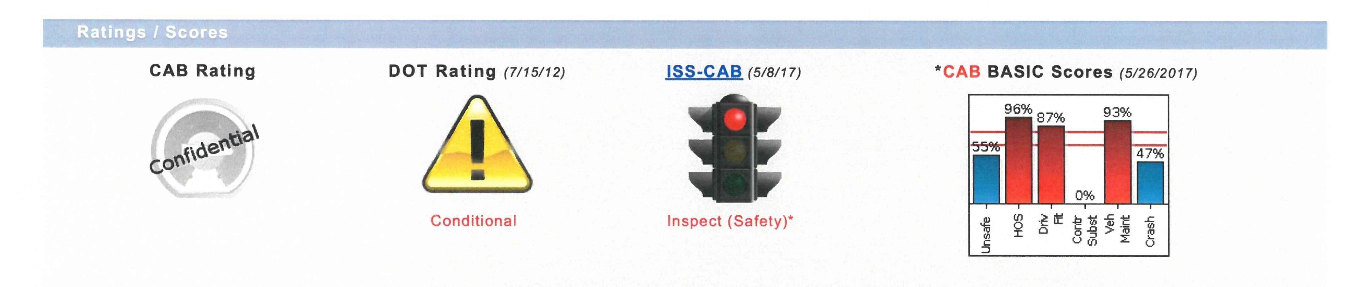 CAB file-198808-edited-290281-edited.jpg