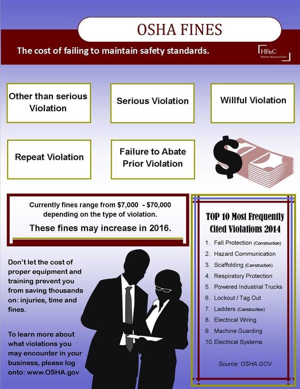 OSHA_fines_infographic_wo_date-1.jpg